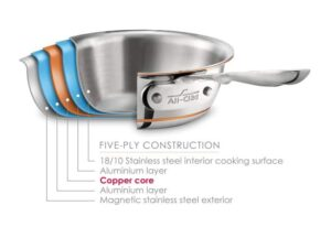 Know your copper cookware construction